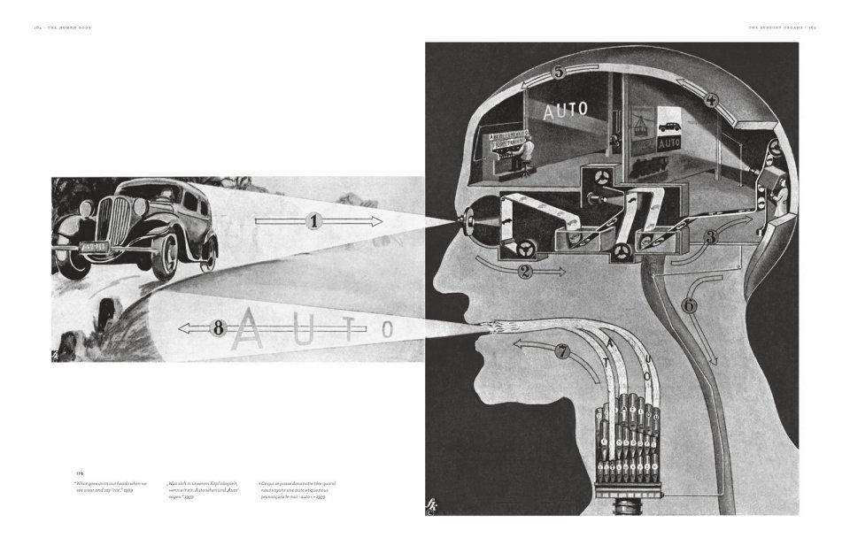 Fritz Kahn: Anatomía de las ideas | MUNDO FLANEUR